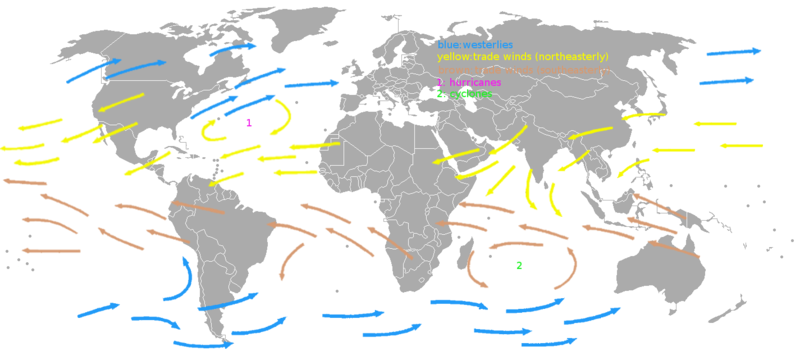 Major winds of the world.